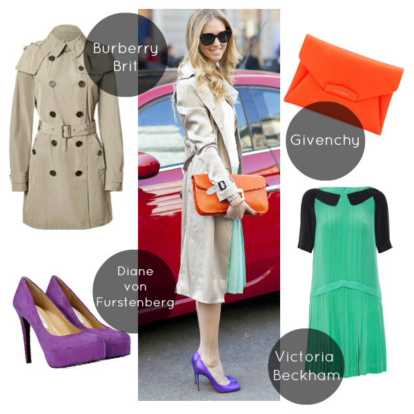 Street Style Mailand